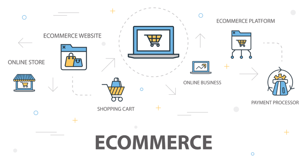 B2B-E-Commerce – wohin die Reise geht