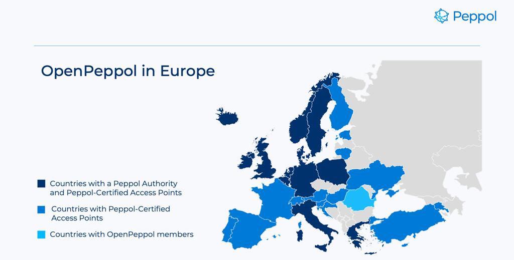 OpenPeppol Mietgliedsstaaten
