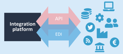 EDI and API can coexist in peace, even complementing one another.